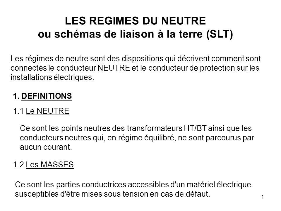 22 Schéma TNS : Le neutre et le conducteur de protection PE sont Séparés.