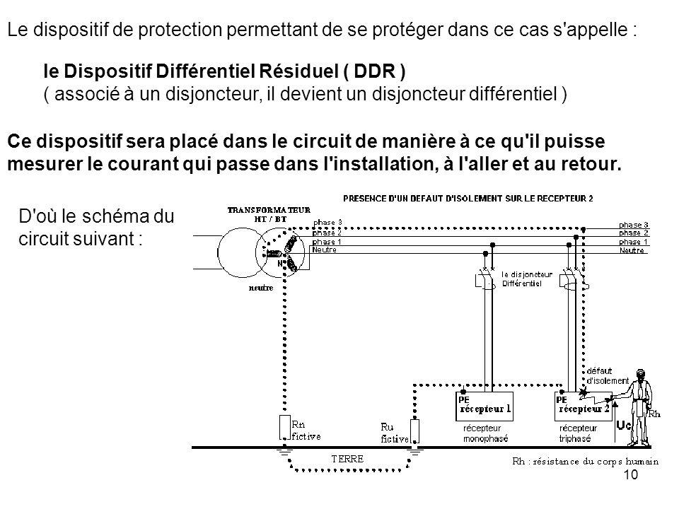 10 Le dispositif de protection permettant de se protéger dans ce cas s'appelle : Ce dispositif sera placé dans le circuit de manière à ce qu'il puisse