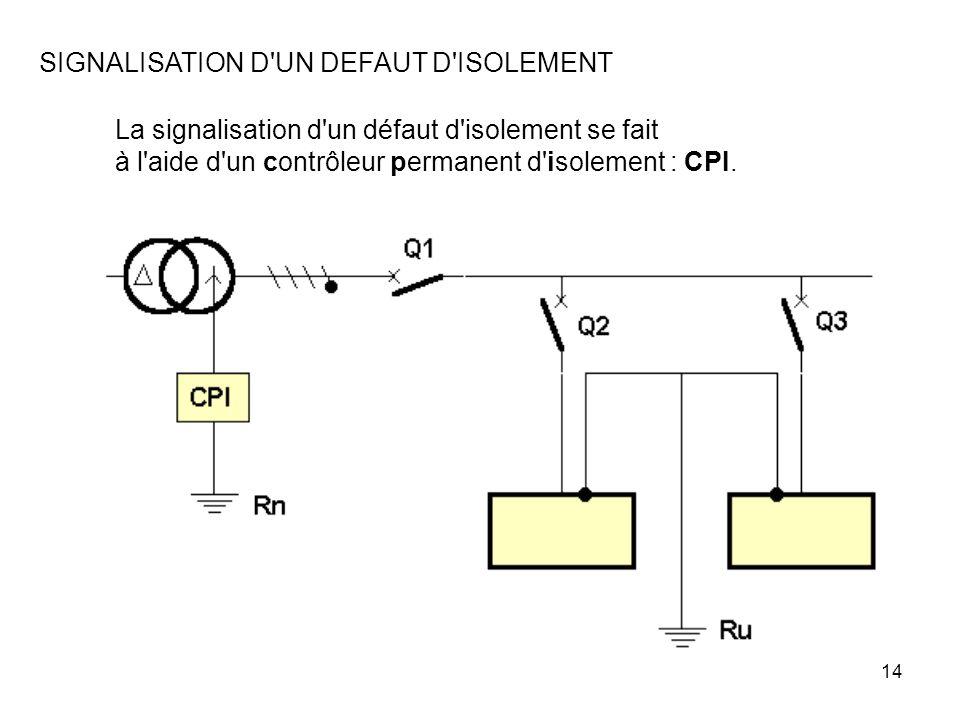 14 SIGNALISATION D'UN DEFAUT D'ISOLEMENT La signalisation d'un défaut d'isolement se fait à l'aide d'un contrôleur permanent d'isolement : CPI.