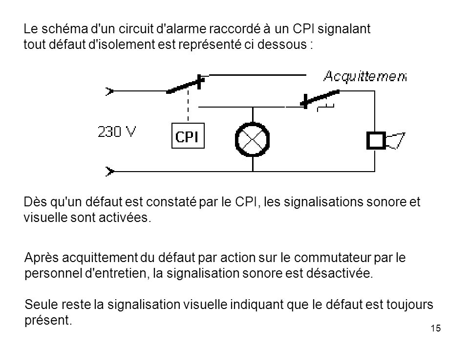 15 Le schéma d'un circuit d'alarme raccordé à un CPI signalant tout défaut d'isolement est représenté ci dessous : Dès qu'un défaut est constaté par l