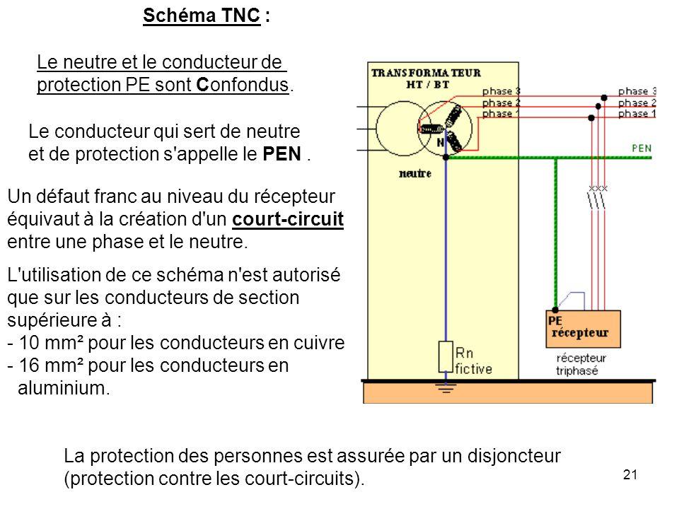 21 Schéma TNC : Le neutre et le conducteur de protection PE sont Confondus. Le conducteur qui sert de neutre et de protection s'appelle le PEN. Un déf