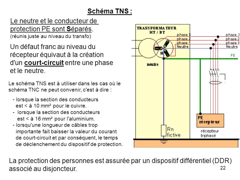 22 Schéma TNS : Le neutre et le conducteur de protection PE sont Séparés. (réunis juste au niveau du transfo) Un défaut franc au niveau du récepteur é