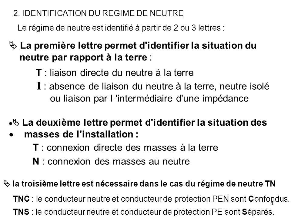 4 2. IDENTIFICATION DU REGIME DE NEUTRE Le régime de neutre est identifié à partir de 2 ou 3 lettres : La première lettre permet d'identifier la situa