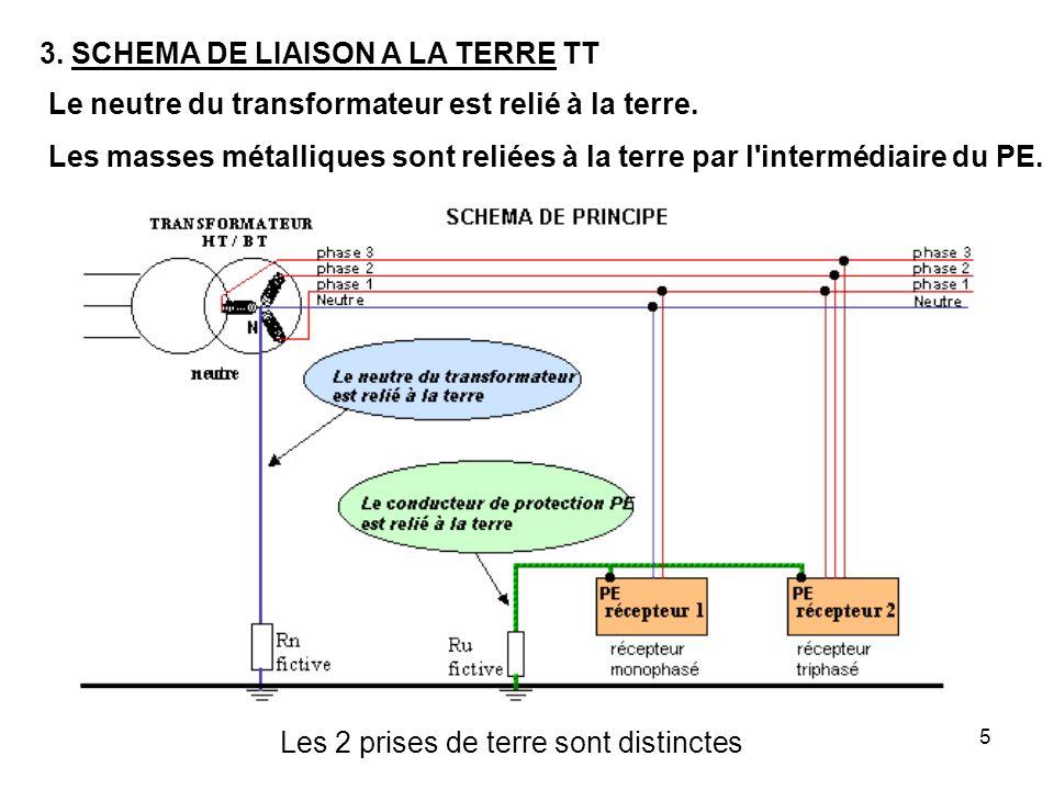 5 3. SCHEMA DE LIAISON A LA TERRE TT Le neutre du transformateur est relié à la terre. Les masses métalliques sont reliées à la terre par l'intermédia