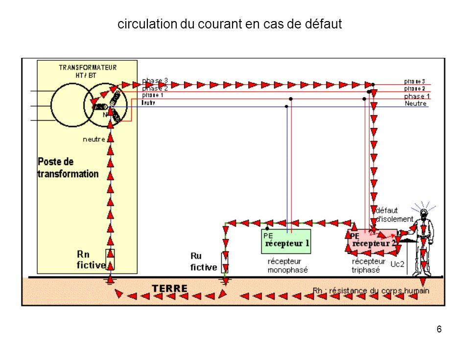 7 Schéma équivalent calcul du courant de défaut I d : CALCUL DE LA TENSION DE CONTACT Uc entre la carcasse métallique du récepteur R 2 et la terre : cette tension Uc est aussi celle qui existe aux bornes de la résistance Ru, d où :