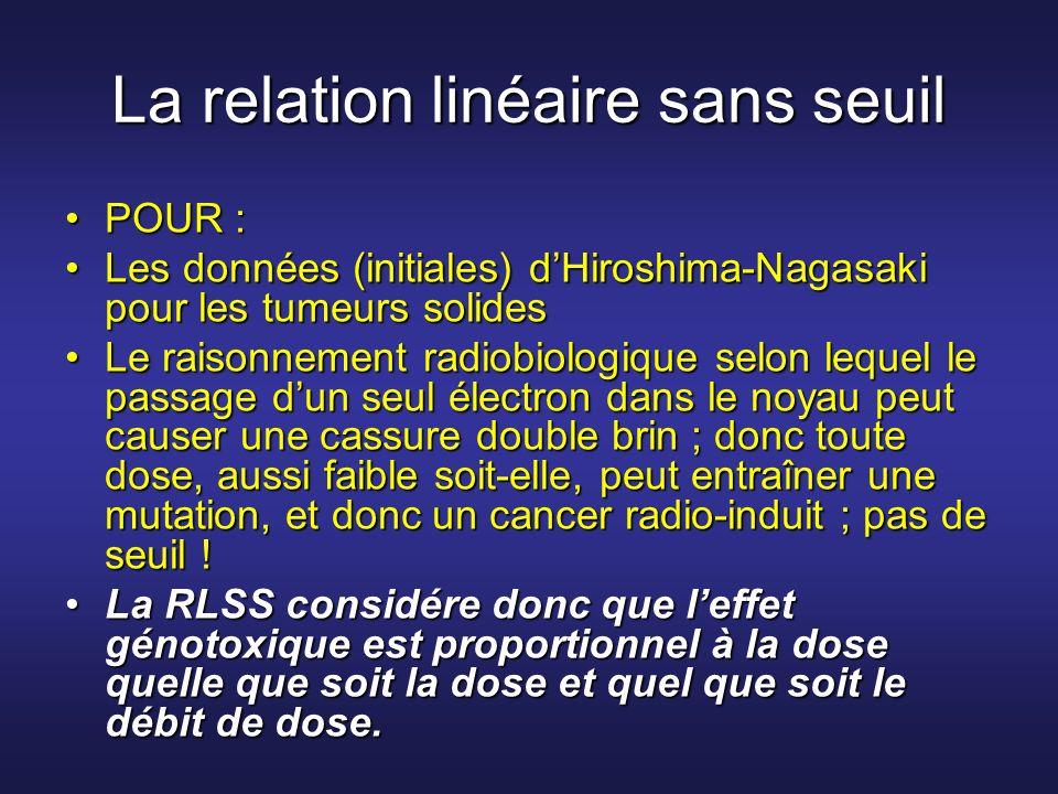 La relation linéaire sans seuil POUR :POUR : Les données (initiales) dHiroshima-Nagasaki pour les tumeurs solidesLes données (initiales) dHiroshima-Na