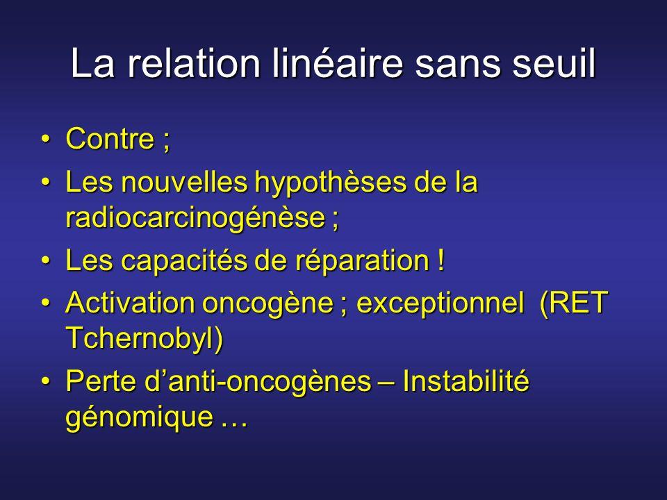 La relation linéaire sans seuil Contre ;Contre ; Les nouvelles hypothèses de la radiocarcinogénèse ;Les nouvelles hypothèses de la radiocarcinogénèse