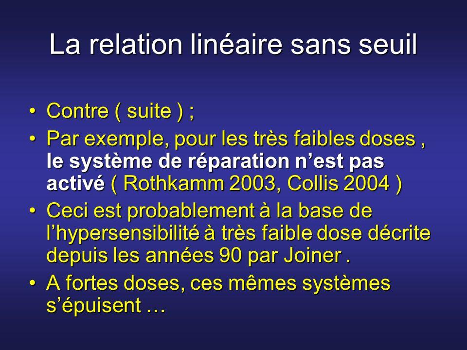 La relation linéaire sans seuil Contre ( suite ) ;Contre ( suite ) ; Par exemple, pour les très faibles doses, le système de réparation nest pas activ