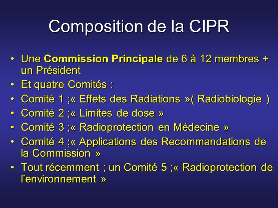 Composition de la CIPR Une Commission Principale de 6 à 12 membres + un PrésidentUne Commission Principale de 6 à 12 membres + un Président Et quatre