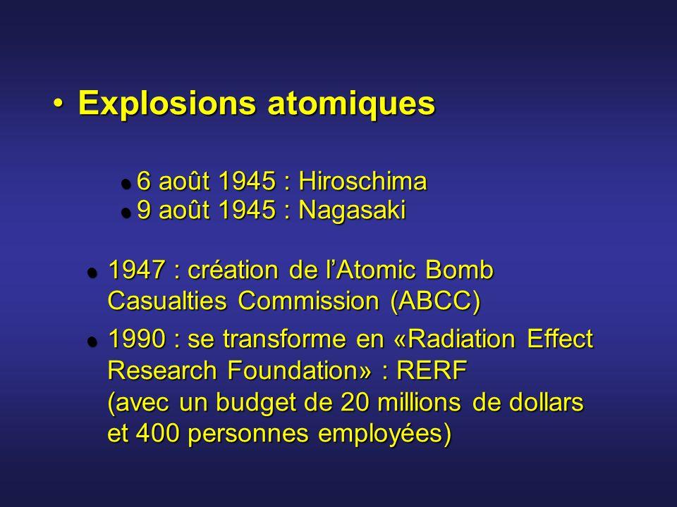 Explosions atomiques Les Leucémies : 86.000 personnes surveillées de 1950 à 1985Explosions atomiques Les Leucémies : 86.000 personnes surveillées de 1950 à 1985 é 156 leucémies attendues é 231 observées (excès absolu : 75 cas)