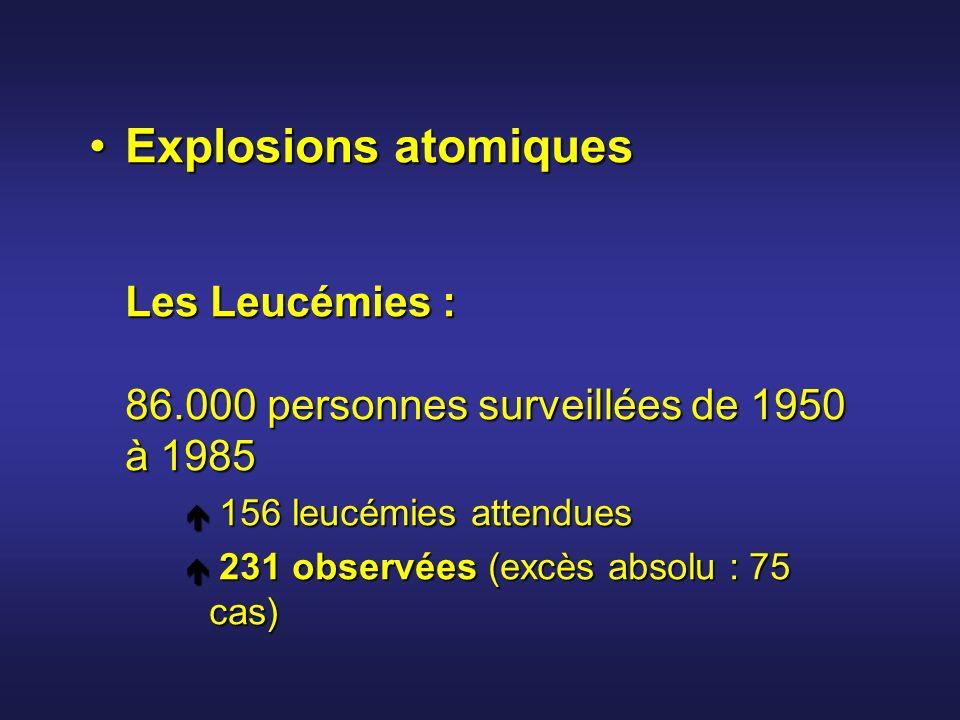 Les explosions atomiques Les leucémies ; la chronologie :Les explosions atomiques Les leucémies ; la chronologie : excès observé dès 2 - 3 ans excès observé dès 2 - 3 ans pic à 8 - 10 ans pic à 8 - 10 ans Diminution du risque ensuite Diminution du risque ensuite