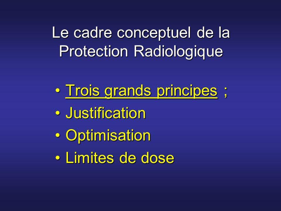 Le cadre conceptuel de la Protection Radiologique Trois grands principes ;Trois grands principes ; JustificationJustification OptimisationOptimisation