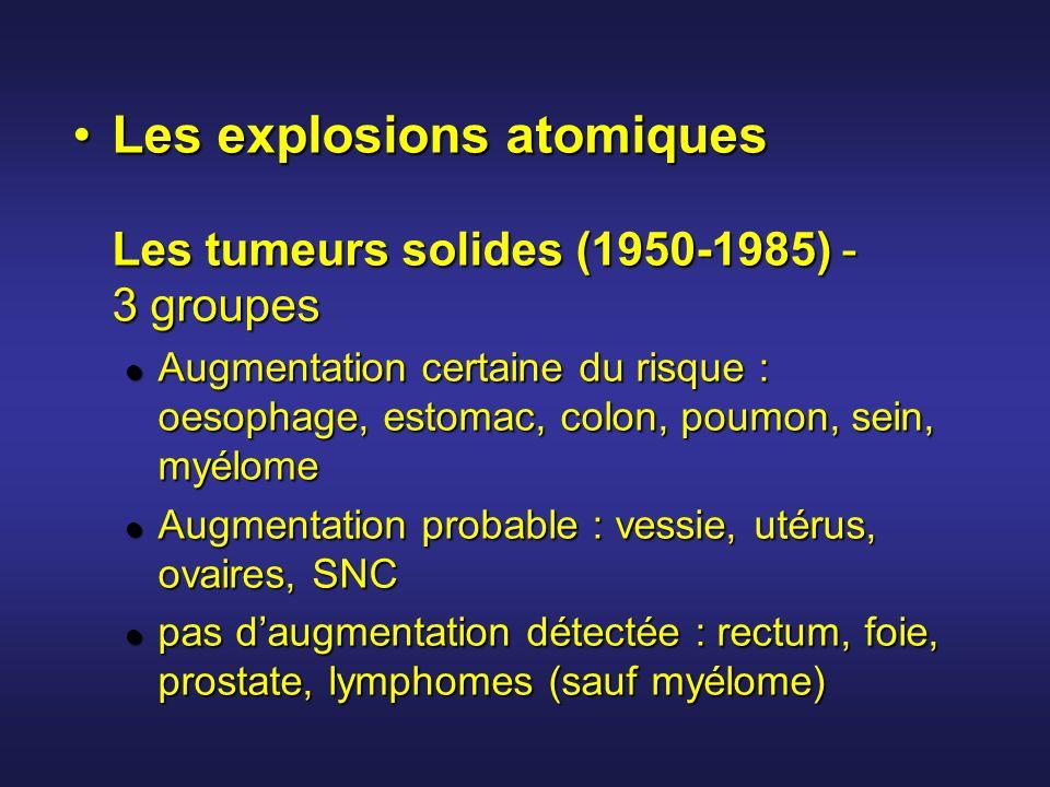 Les explosions atomiquesLes explosions atomiques Tumeurs solides : Dans la série 1950-1985Tumeurs solides : Dans la série 1950-1985 6581 cas attendus 6581 cas attendus 6887 observés (excès absolu : 306 cas) 6887 observés (excès absolu : 306 cas)