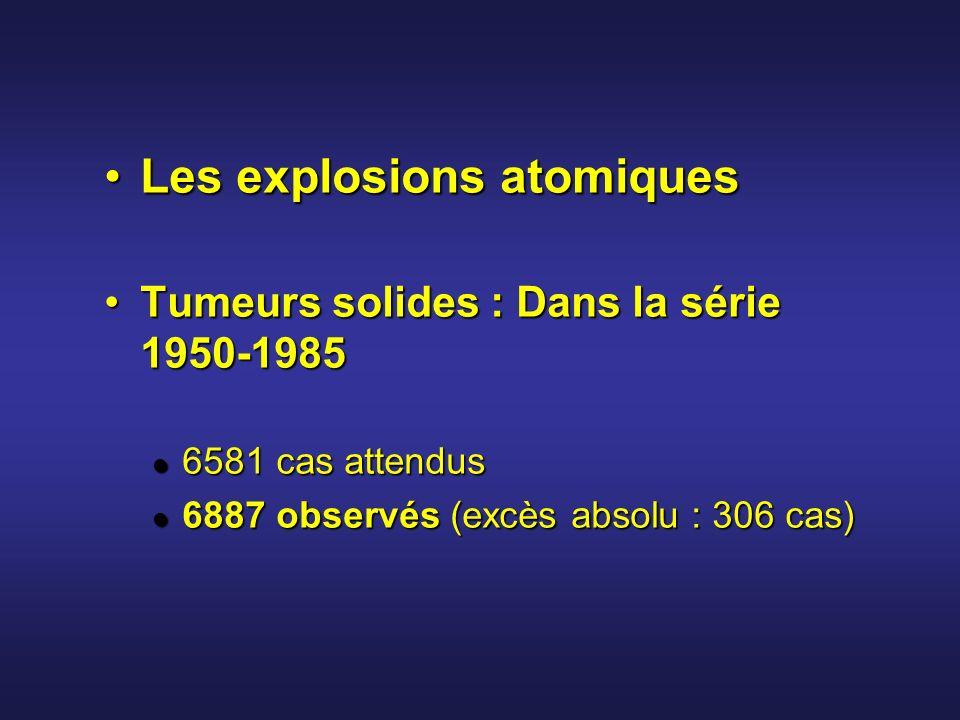 Les explosions atomiquesLes explosions atomiques Tumeurs solides : Dans la série 1950-1985Tumeurs solides : Dans la série 1950-1985 6581 cas attendus