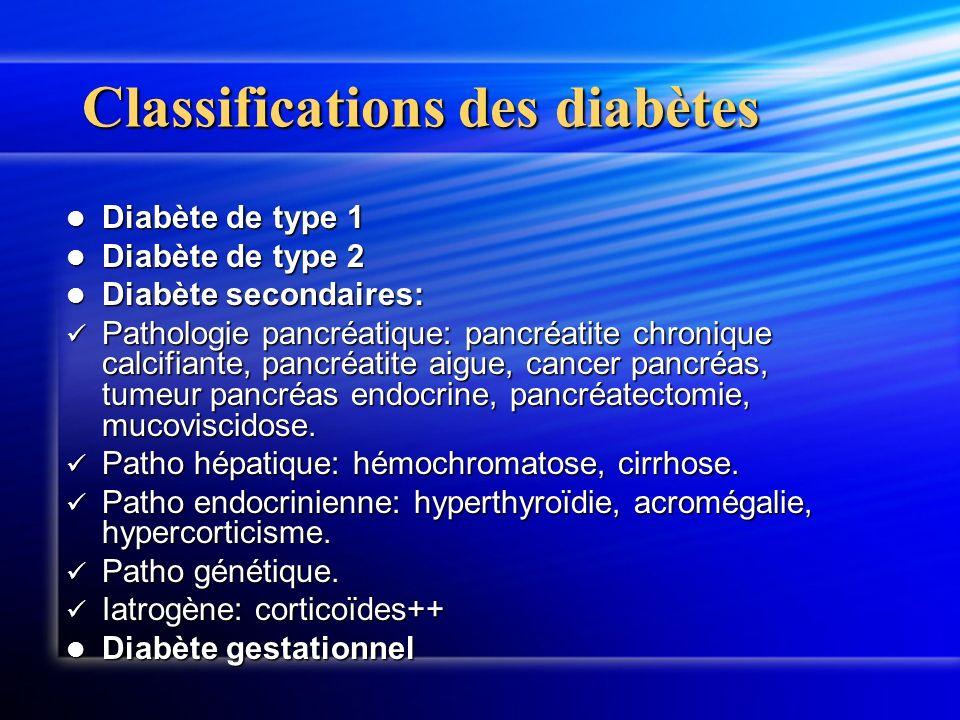 Classifications des diabètes Diabète de type 1 Diabète de type 1 Diabète de type 2 Diabète de type 2 Diabète secondaires: Diabète secondaires: Patholo