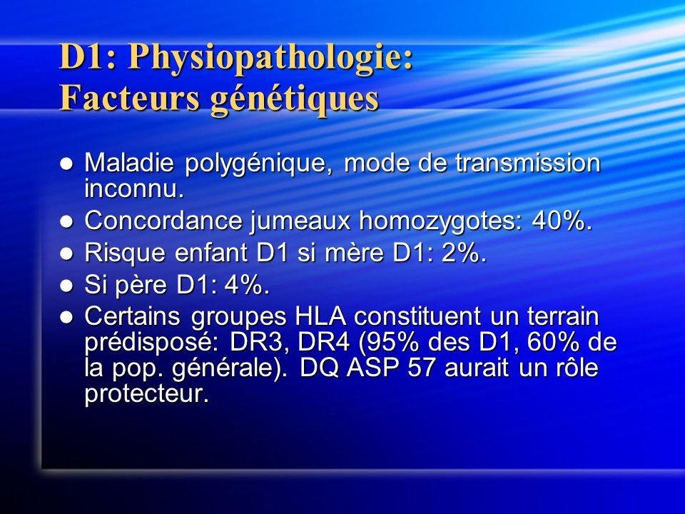D1: Physiopathologie: Facteurs génétiques Maladie polygénique, mode de transmission inconnu. Maladie polygénique, mode de transmission inconnu. Concor