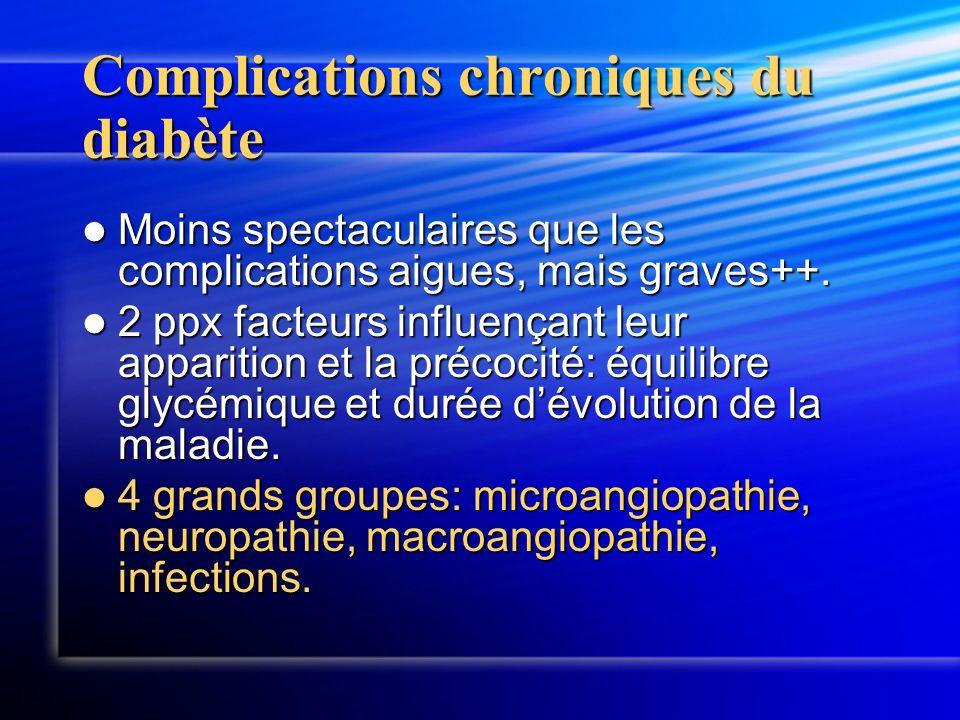 Complications chroniques du diabète Moins spectaculaires que les complications aigues, mais graves++. Moins spectaculaires que les complications aigue