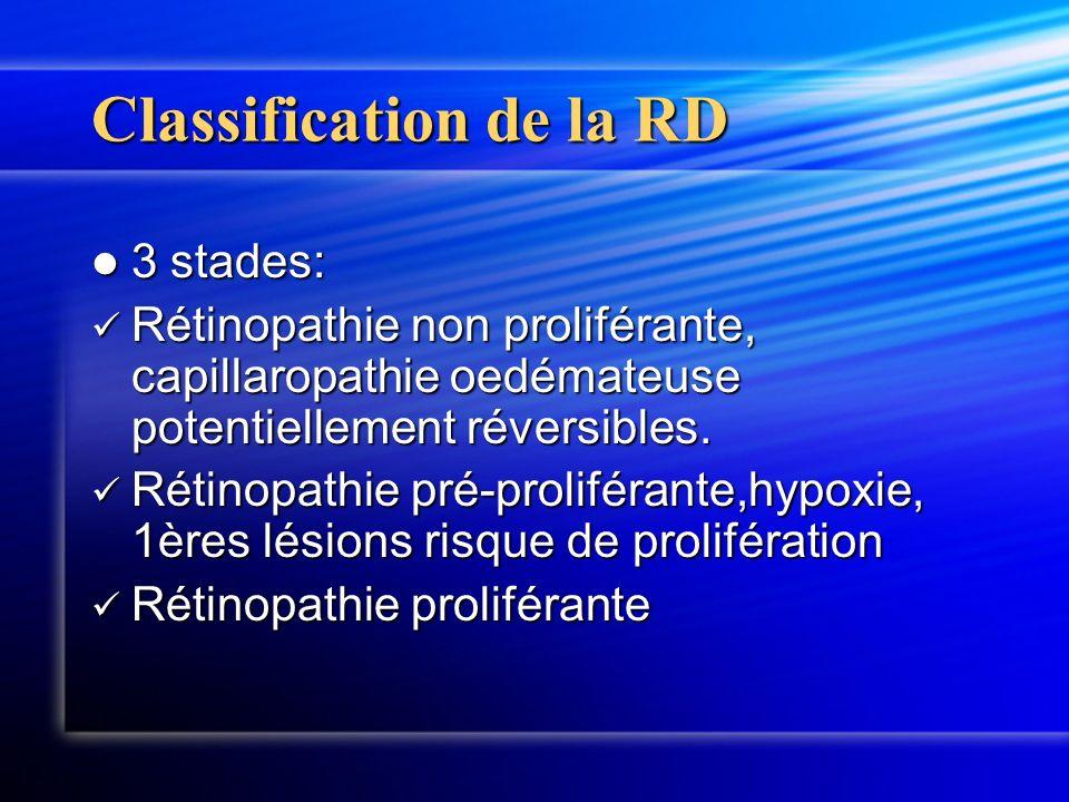 Classification de la RD 3 stades: 3 stades: Rétinopathie non proliférante, capillaropathie oedémateuse potentiellement réversibles. Rétinopathie non p