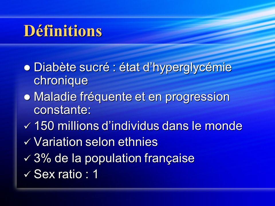 Définitions Diabète sucré : état dhyperglycémie chronique Diabète sucré : état dhyperglycémie chronique Maladie fréquente et en progression constante: