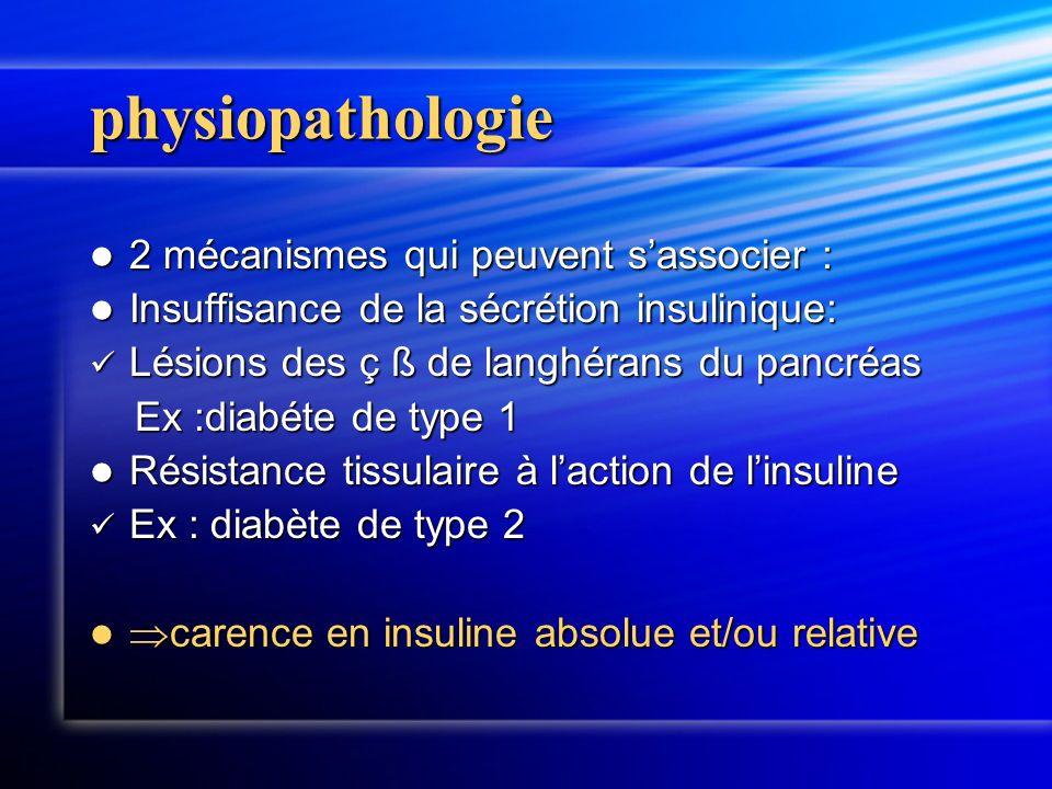 physiopathologie 2 mécanismes qui peuvent sassocier : 2 mécanismes qui peuvent sassocier : Insuffisance de la sécrétion insulinique: Insuffisance de l