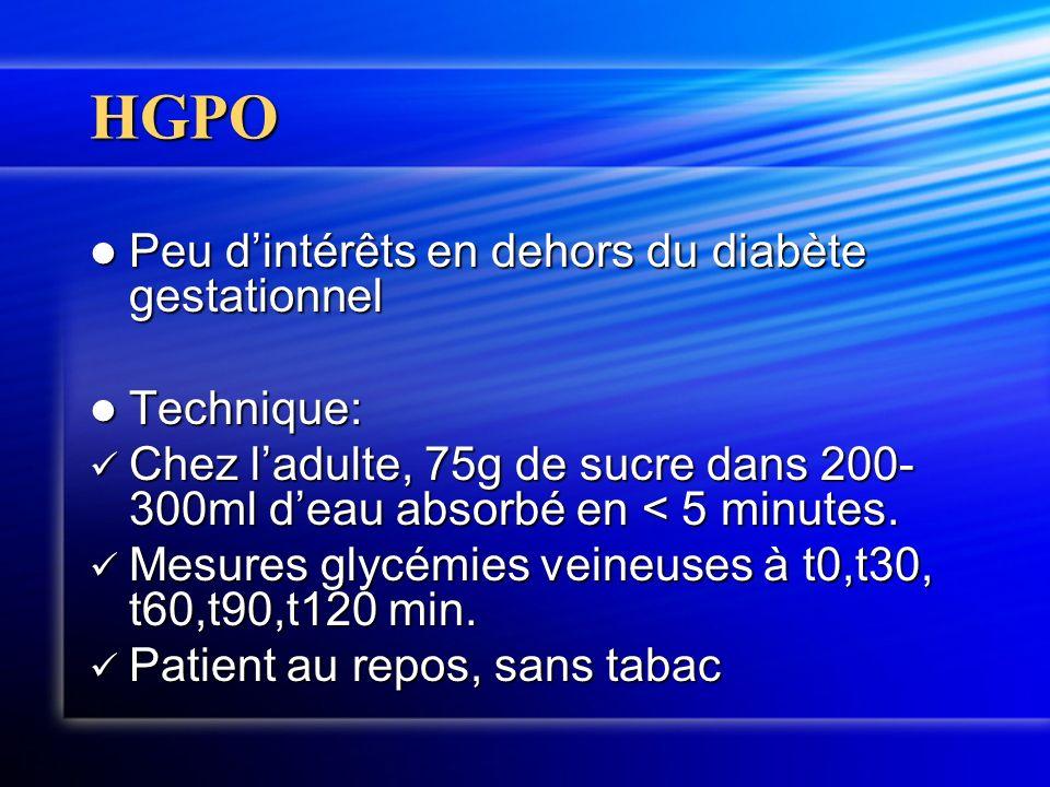 HGPO Peu dintérêts en dehors du diabète gestationnel Peu dintérêts en dehors du diabète gestationnel Technique: Technique: Chez ladulte, 75g de sucre