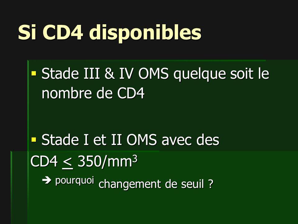 Si CD4 disponibles Stade III & IV OMS quelque soit le nombre de CD4 Stade III & IV OMS quelque soit le nombre de CD4 Stade I et II OMS avec des Stade I et II OMS avec des CD4 < 350/mm 3 pourquoi changement de seuil .