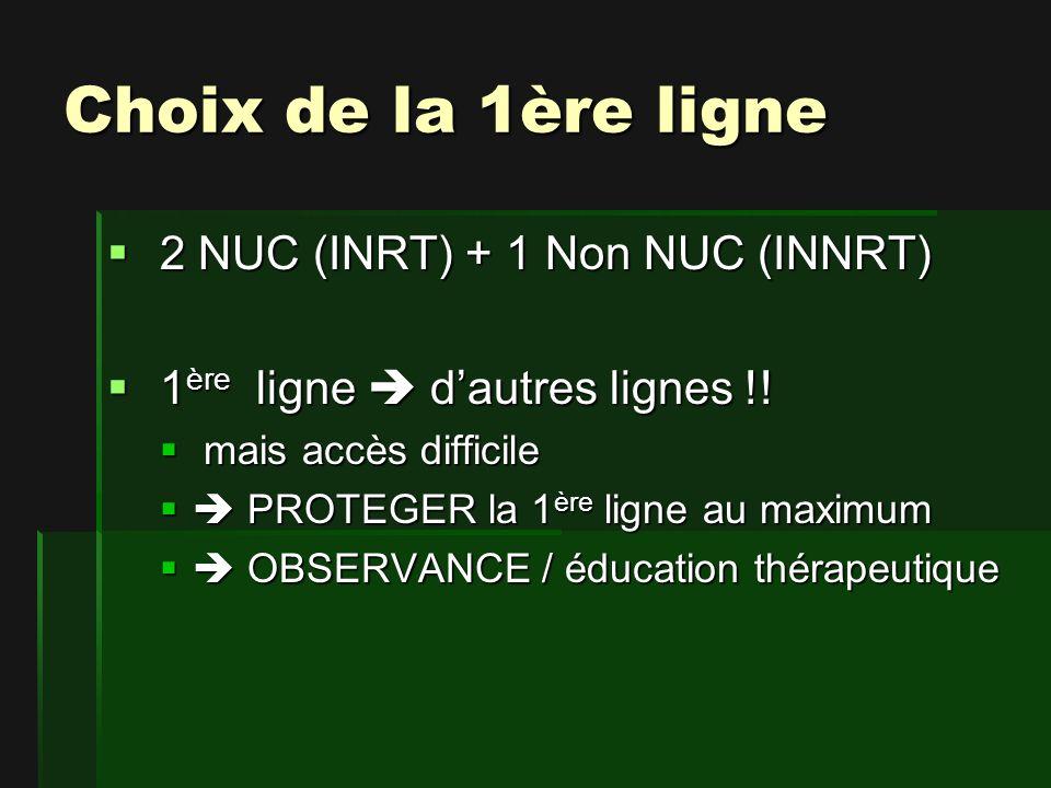 Choix de la 1ère ligne 2 NUC (INRT) + 1 Non NUC (INNRT) 2 NUC (INRT) + 1 Non NUC (INNRT) 1 ère ligne dautres lignes !.