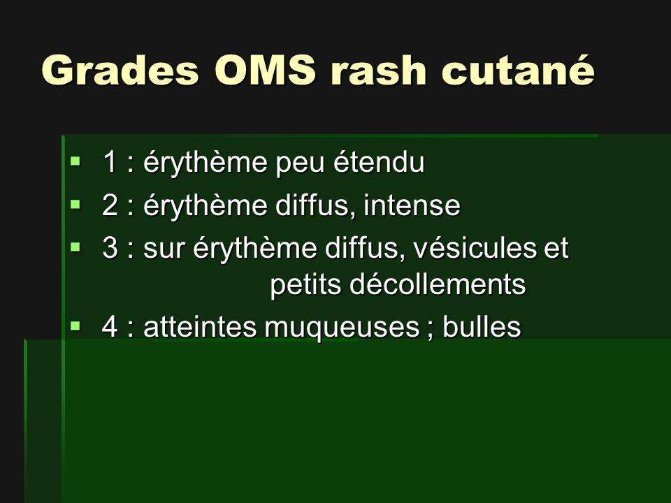 Grades OMS rash cutané 1 : érythème peu étendu 1 : érythème peu étendu 2 : érythème diffus, intense 2 : érythème diffus, intense 3 : sur érythème diffus, vésicules et petits décollements 3 : sur érythème diffus, vésicules et petits décollements 4 : atteintes muqueuses ; bulles 4 : atteintes muqueuses ; bulles