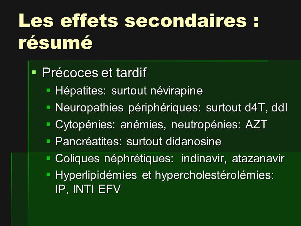 Les effets secondaires : résumé Précoces et tardif Précoces et tardif Hépatites: surtout névirapine Hépatites: surtout névirapine Neuropathies périphériques: surtout d4T, ddI Neuropathies périphériques: surtout d4T, ddI Cytopénies: anémies, neutropénies: AZT Cytopénies: anémies, neutropénies: AZT Pancréatites: surtout didanosine Pancréatites: surtout didanosine Coliques néphrétiques: indinavir, atazanavir Coliques néphrétiques: indinavir, atazanavir Hyperlipidémies et hypercholestérolémies: IP, INTI EFV Hyperlipidémies et hypercholestérolémies: IP, INTI EFV