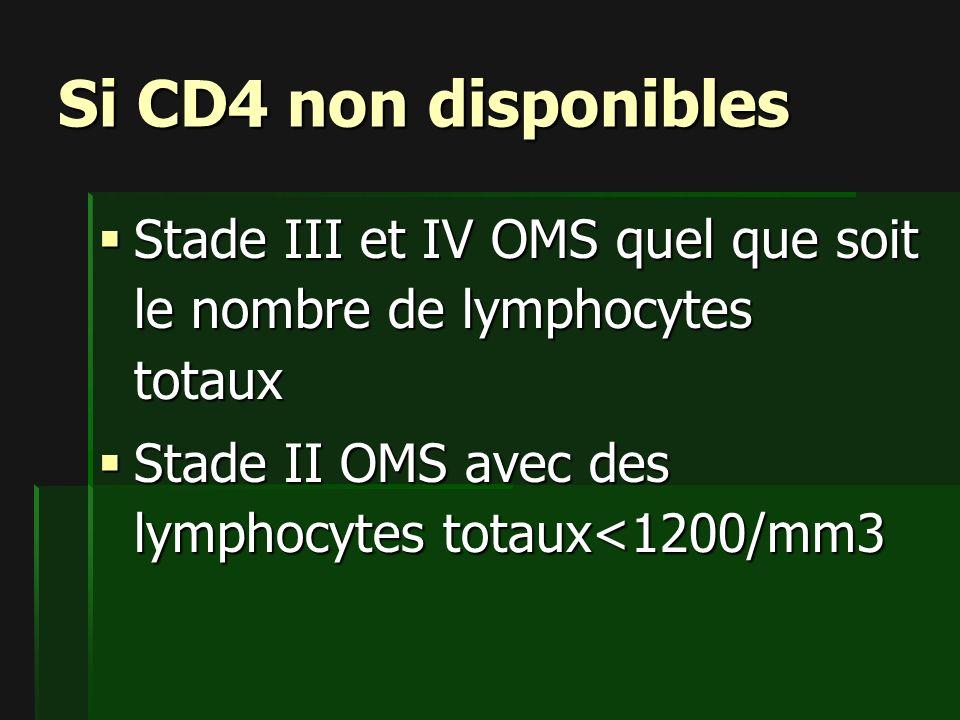 Si CD4 non disponibles Stade III et IV OMS quel que soit le nombre de lymphocytes totaux Stade III et IV OMS quel que soit le nombre de lymphocytes totaux Stade II OMS avec des lymphocytes totaux<1200/mm3 Stade II OMS avec des lymphocytes totaux<1200/mm3