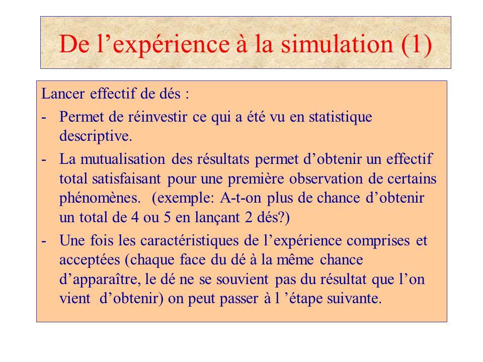 De lexpérience à la simulation (1) Lancer effectif de dés : - Permet de réinvestir ce qui a été vu en statistique descriptive. - La mutualisation des