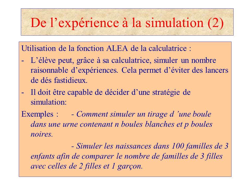 De lexpérience à la simulation (2) Utilisation de la fonction ALEA de la calculatrice : - Lélève peut, grâce à sa calculatrice, simuler un nombre rais