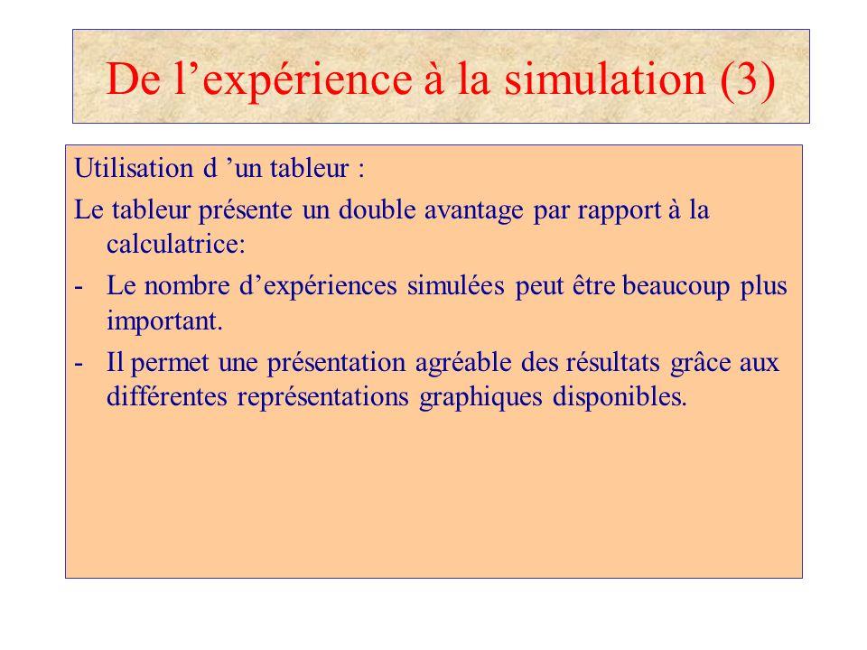 De lexpérience à la simulation (3) Utilisation d un tableur : Le tableur présente un double avantage par rapport à la calculatrice: - Le nombre dexpér