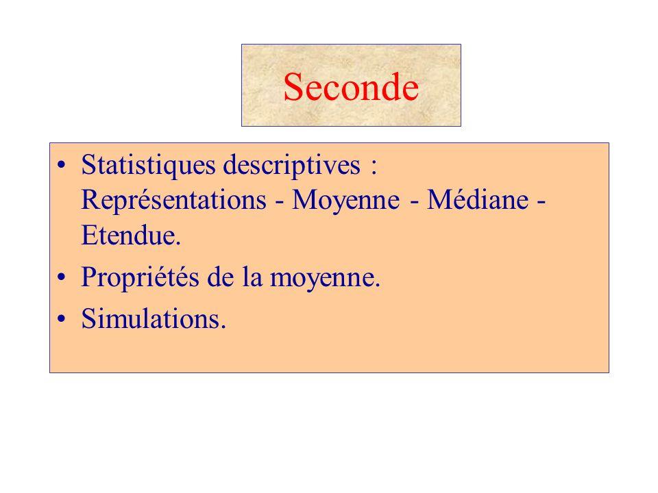 Seconde Statistiques descriptives : Représentations - Moyenne - Médiane - Etendue. Propriétés de la moyenne. Simulations.