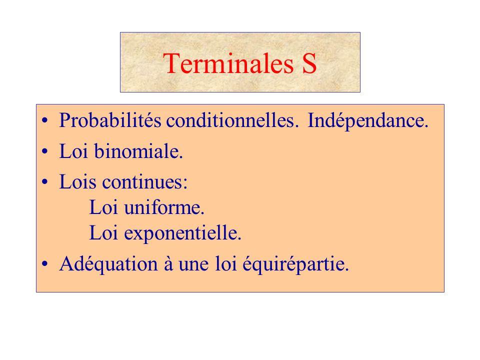 Terminales S Probabilités conditionnelles. Indépendance. Loi binomiale. Lois continues: Loi uniforme. Loi exponentielle. Adéquation à une loi équirépa