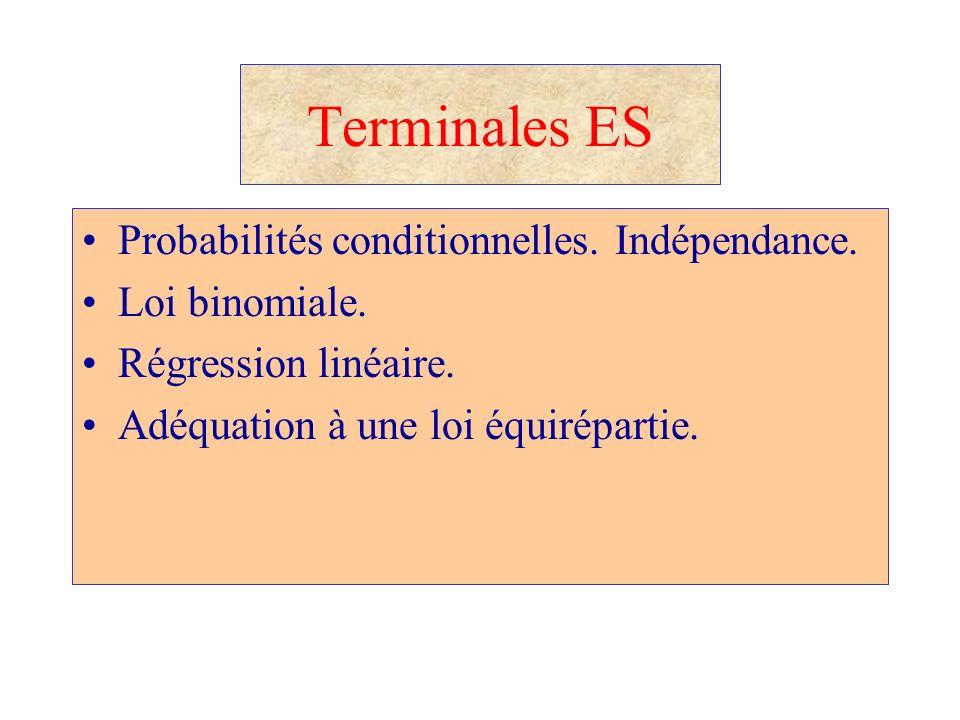 Terminales ES Probabilités conditionnelles. Indépendance. Loi binomiale. Régression linéaire. Adéquation à une loi équirépartie.
