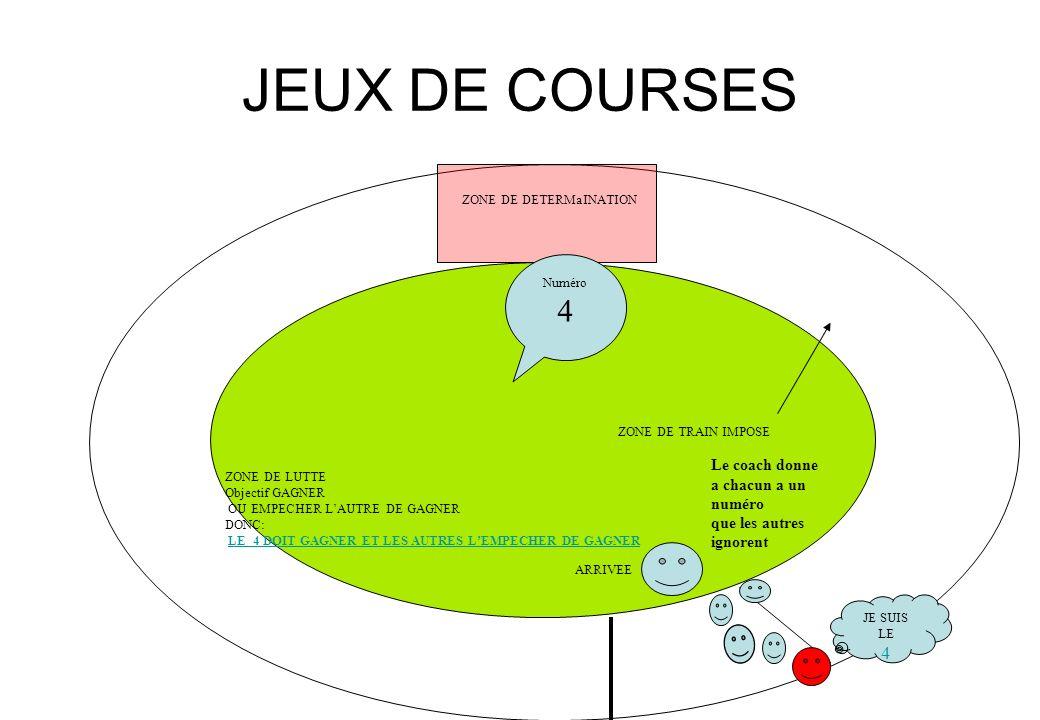 JEUX DE COURSE STADE ATHLETES X 1/DEUX ATHLETES COTE A COTE, UN MARCHE, UN COUR. CHANGEMENT A 30 SECONDE PENDANT 1 TOUR 2/ LES DEUX COURENT EN RESTANT