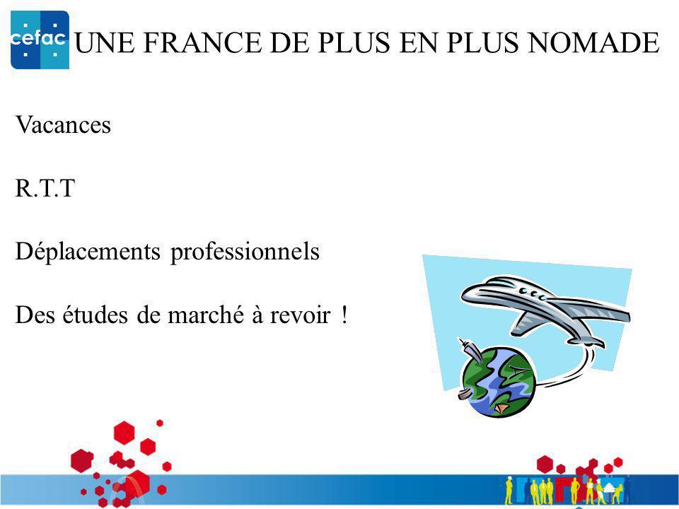 Vacances R.T.T Déplacements professionnels Des études de marché à revoir ! UNE FRANCE DE PLUS EN PLUS NOMADE