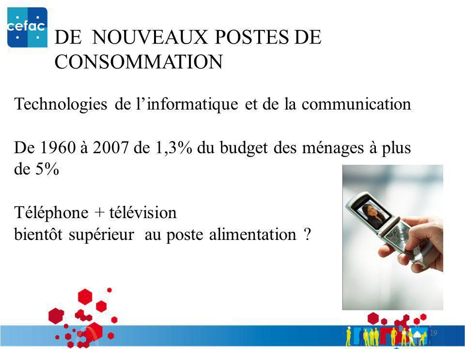 19 DE NOUVEAUX POSTES DE CONSOMMATION Technologies de linformatique et de la communication De 1960 à 2007 de 1,3% du budget des ménages à plus de 5% T