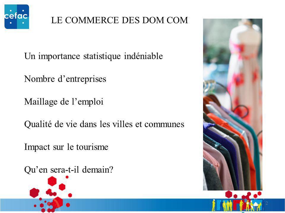 2 LE COMMERCE DES DOM COM Un importance statistique indéniable Nombre dentreprises Maillage de lemploi Qualité de vie dans les villes et communes Impa