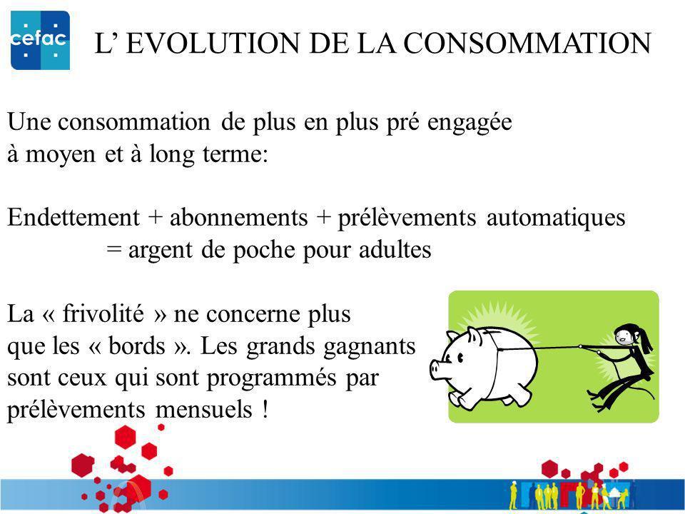 L EVOLUTION DE LA CONSOMMATION Une consommation de plus en plus pré engagée à moyen et à long terme: Endettement + abonnements + prélèvements automati