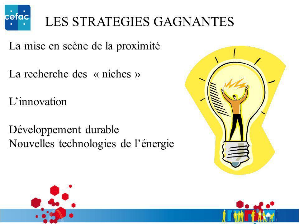 LES STRATEGIES GAGNANTES La mise en scène de la proximité La recherche des « niches » Linnovation Développement durable Nouvelles technologies de léne