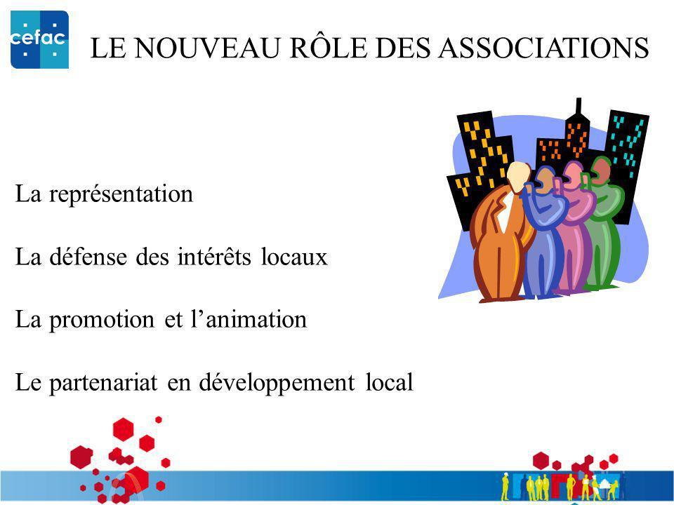 LE NOUVEAU RÔLE DES ASSOCIATIONS La représentation La défense des intérêts locaux La promotion et lanimation Le partenariat en développement local