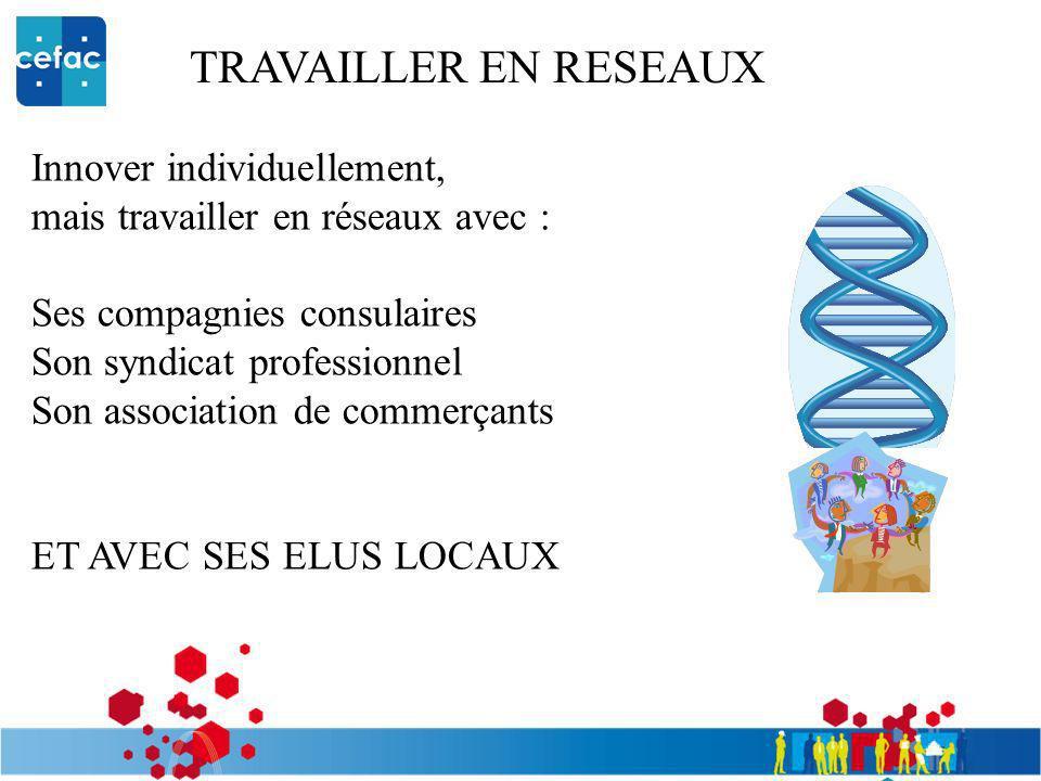 TRAVAILLER EN RESEAUX Innover individuellement, mais travailler en réseaux avec : Ses compagnies consulaires Son syndicat professionnel Son associatio