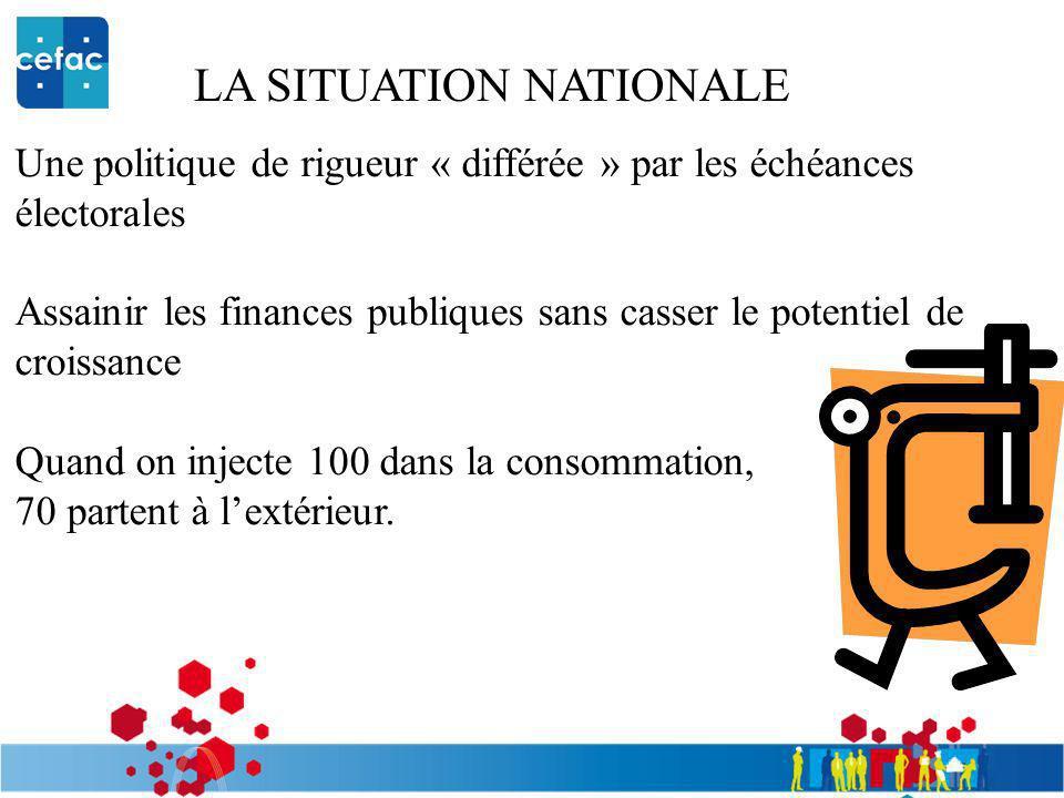 LA SITUATION NATIONALE Une politique de rigueur « différée » par les échéances électorales Assainir les finances publiques sans casser le potentiel de