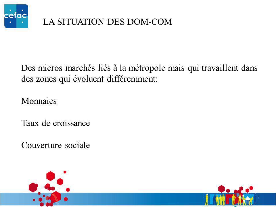 7 LA SITUATION DES DOM-COM Des micros marchés liés à la métropole mais qui travaillent dans des zones qui évoluent différemment: Monnaies Taux de croi