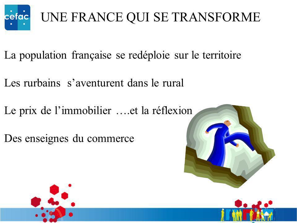 UNE FRANCE QUI SE TRANSFORME La population française se redéploie sur le territoire Les rurbains saventurent dans le rural Le prix de limmobilier ….et