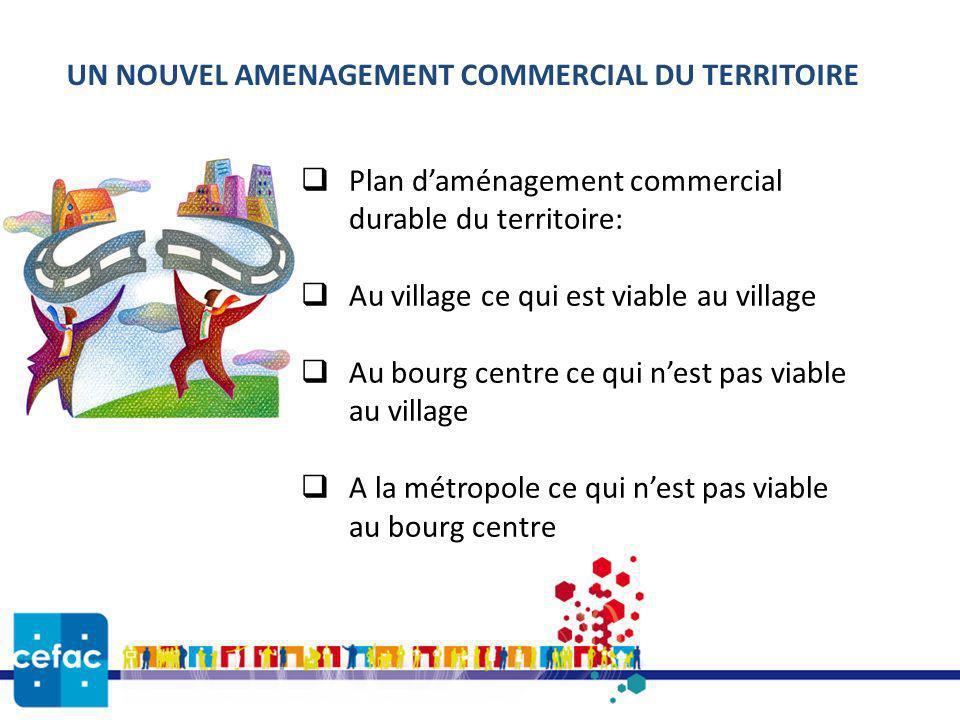 UN NOUVEL AMENAGEMENT COMMERCIAL DU TERRITOIRE Plan daménagement commercial durable du territoire: Au village ce qui est viable au village Au bourg ce