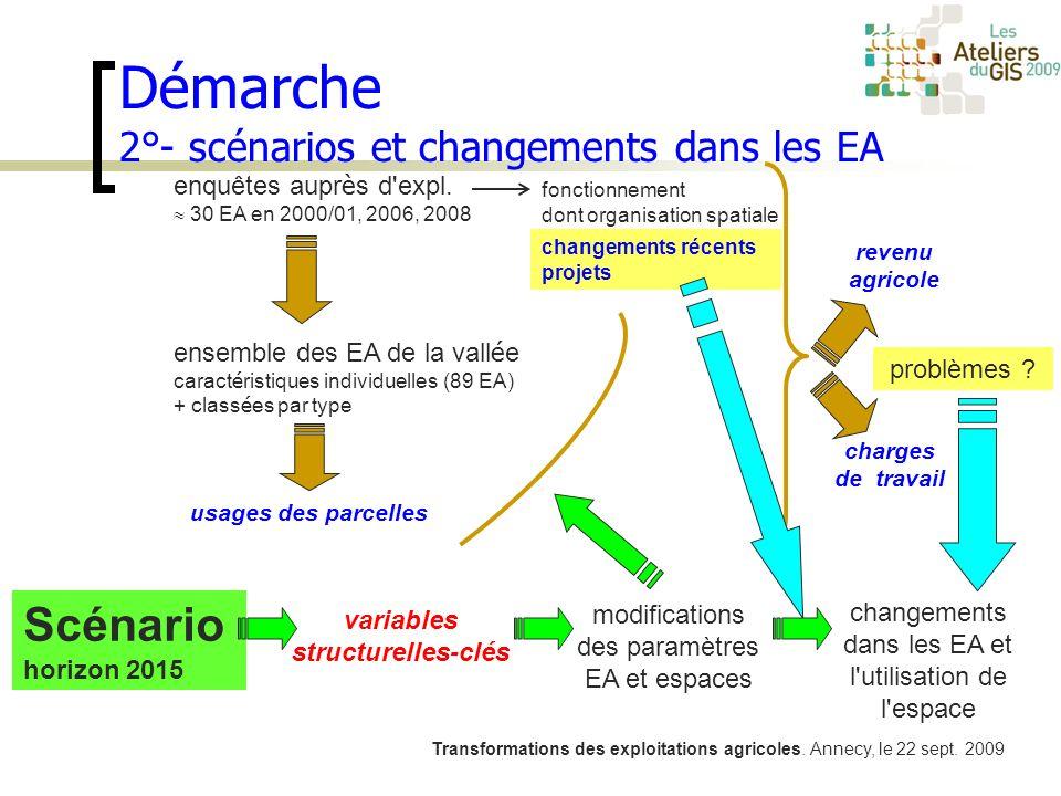 Transformations des exploitations agricoles.Annecy, le 22 sept.