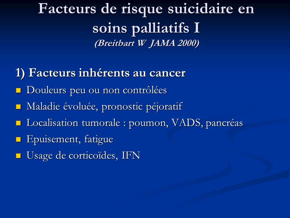 Facteurs de risque suicidaire en soins palliatifs I (Breitbart W JAMA 2000) 1) Facteurs inhérents au cancer Douleurs peu ou non contrôlées Douleurs pe